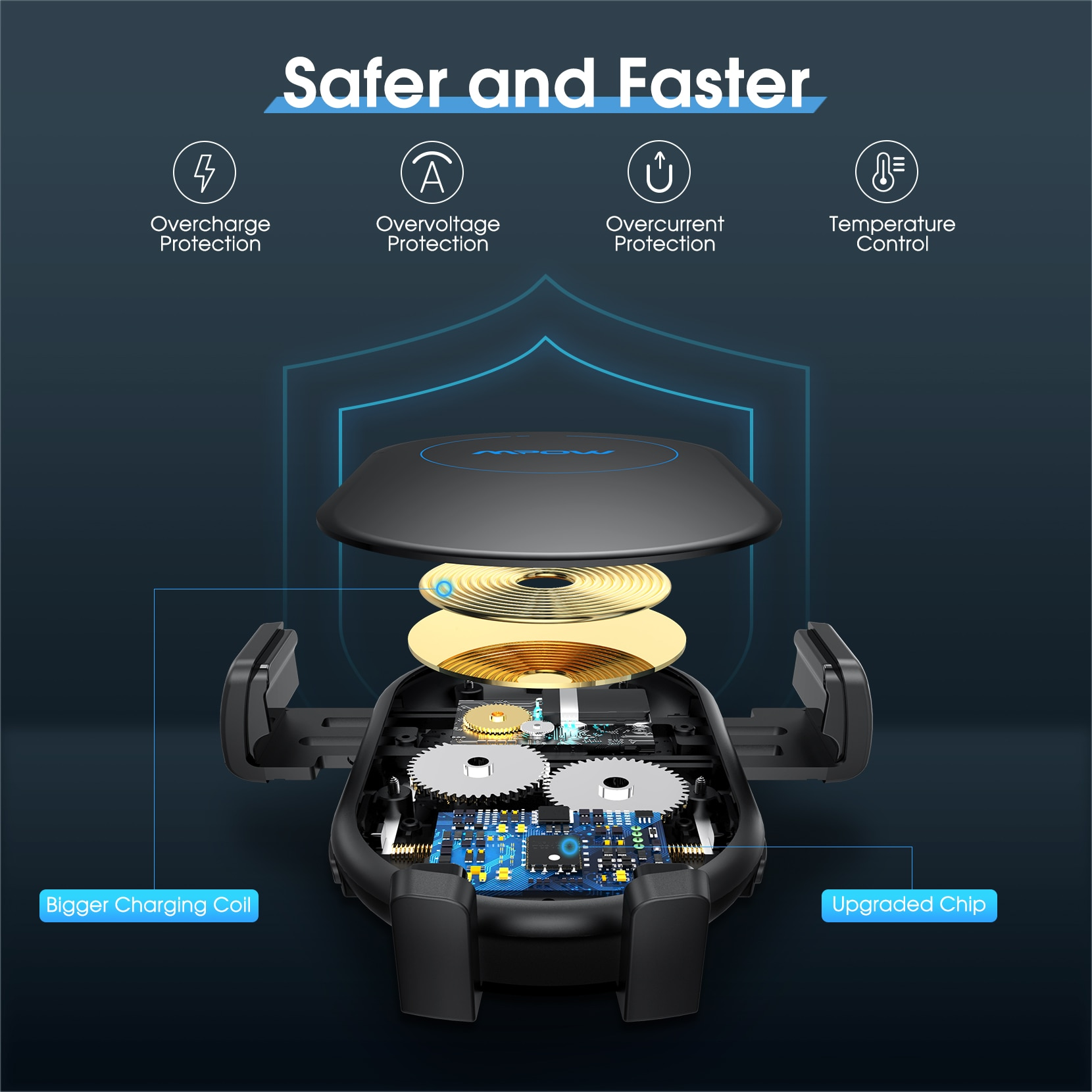 H068832f252004ed8a7b288792d91a272a - MPOW CA164 Wireless Car Charger 10W Auto-clamping Qi Fast Charging Car Mount with Built-in Battery Cup Holder Vent Phone Holder