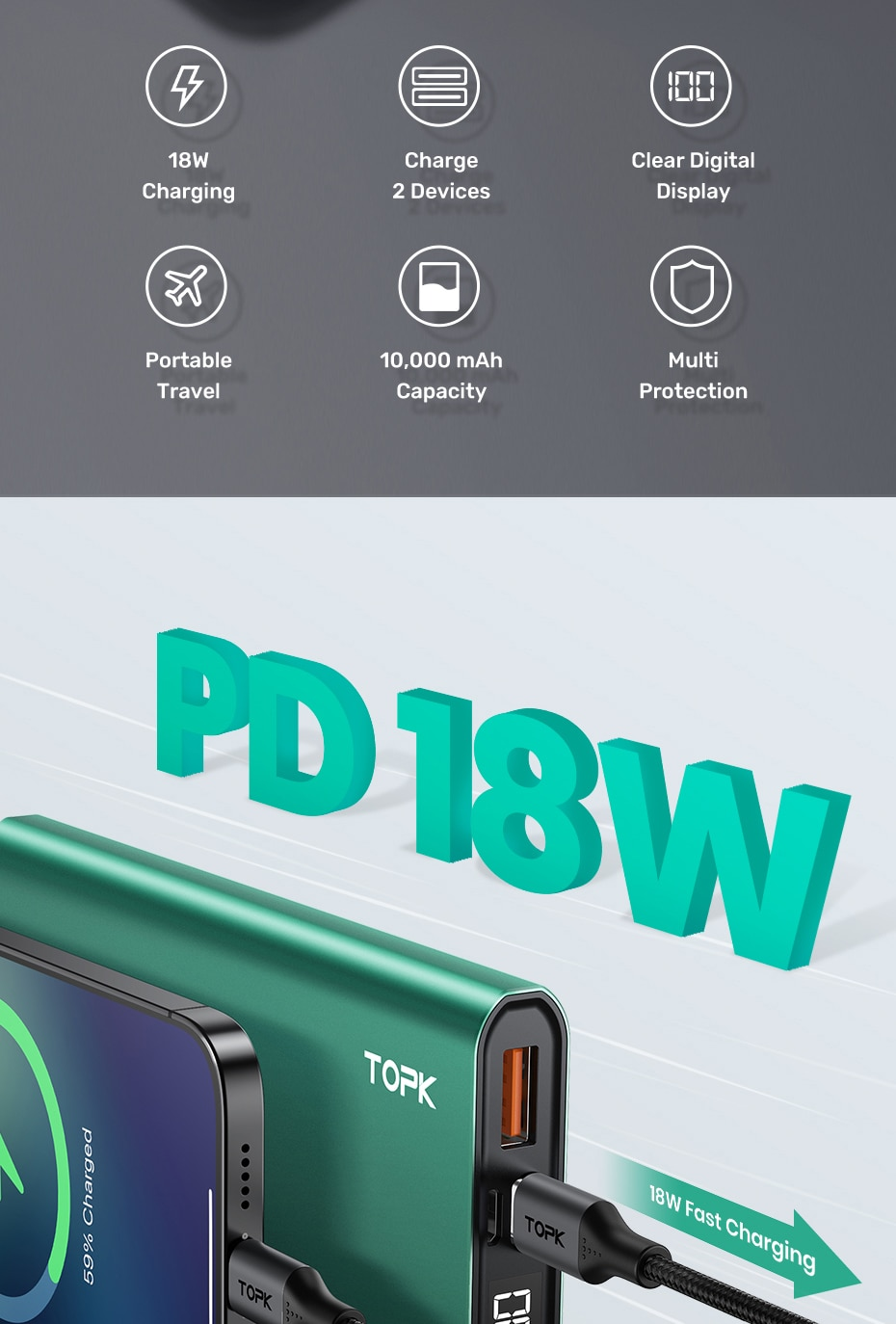 H0b0faa7bf30f41e69156737db77bc02cM - TOPK I1006P Power Bank 10000mAh Portable Charger LED External Battery PowerBank PD Two-way Fast Charging PoverBank for Xiaomi mi