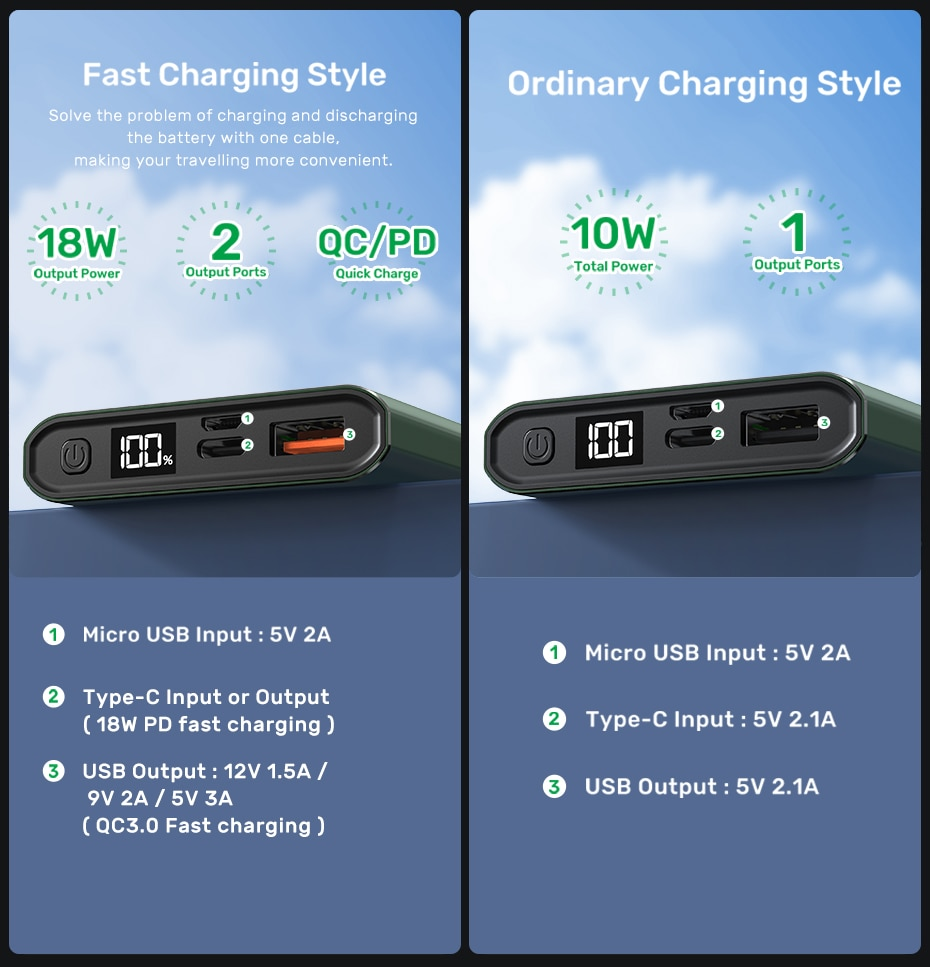 H74a8347a5f594cba9fe6a043c18ec7ca7 - TOPK I1006P Power Bank 10000mAh Portable Charger LED External Battery PowerBank PD Two-way Fast Charging PoverBank for Xiaomi mi