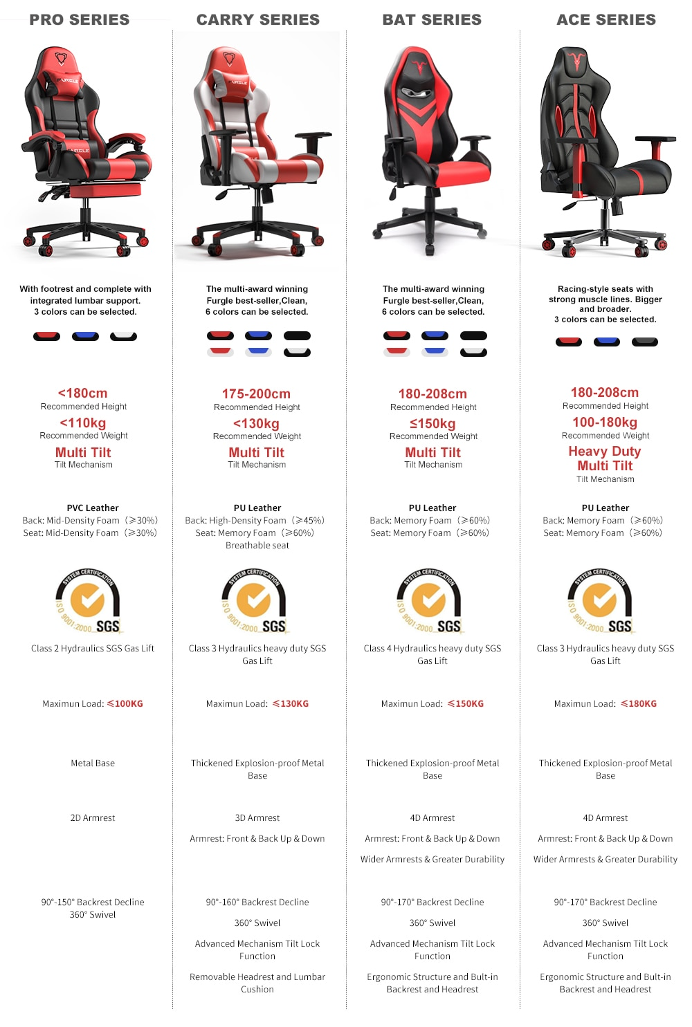 Hbc70fe1367714259b49d4a6ca61e71f7z - Furgle Carry Series Office Chair WCG Ergonomic Gaming Chair Computer Chair with Body-hugging Leather Boss Chair Armchair Office