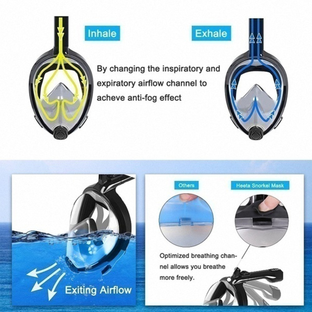 Hc430ec1f006b44f29dffab66d5a820fel - Scuba Swimming Mask Full Face Anti-fog Snorkeling Diving Mask Underwater Spearfishing Mask Glasses Training Mask with fo Russia