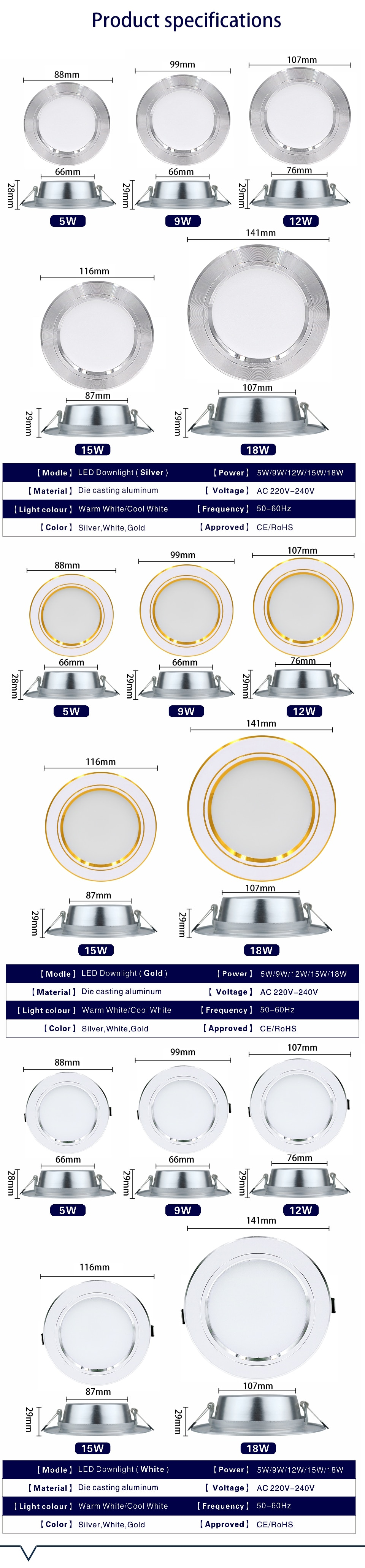 H58facebcee1d436a8e08de92d08cc5bcZ - 10pcs/lot LED Downlight 5W 9W 12W 15W 18W Recessed Round LED Ceiling Lamp AC 220V-240V Indoor Lighting Warm White Cold White