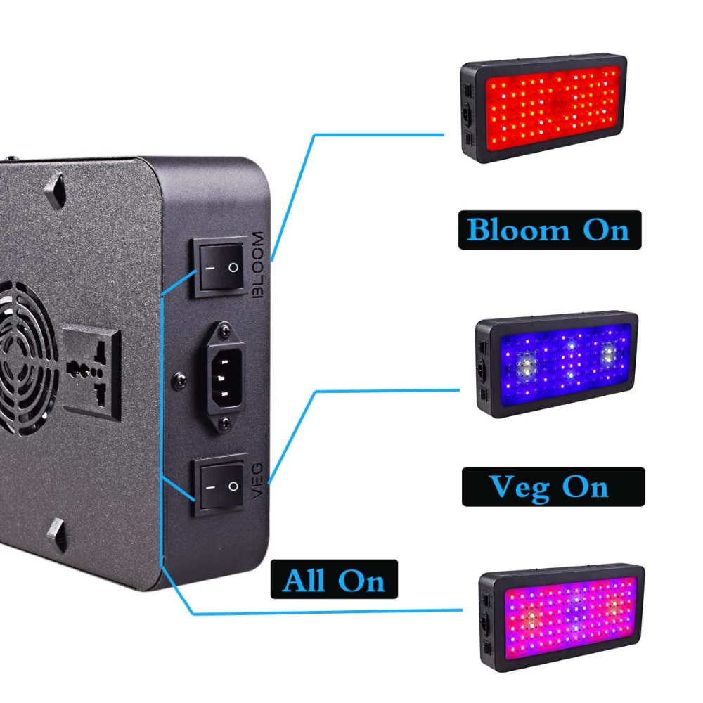 HTB1YKy3vHSYBuNjSspfq6AZCpXaG - LED Grow Light 600/800/900/1000/1200/1800/2000W Full Spectrum Veg/Bloom 410-730nm for Indoor Plants Flower Greenhouse Grow Tent