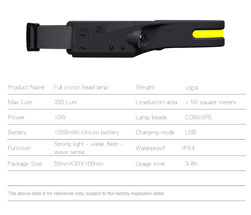 Hc04603e4d29141c1ad8bafa5e7f31de1u - COB LED Headlamp Sensor Headlight with Built-in Battery Flashlight USB Rechargeable Head Lamp Torch 5 Lighting Modes Work Light
