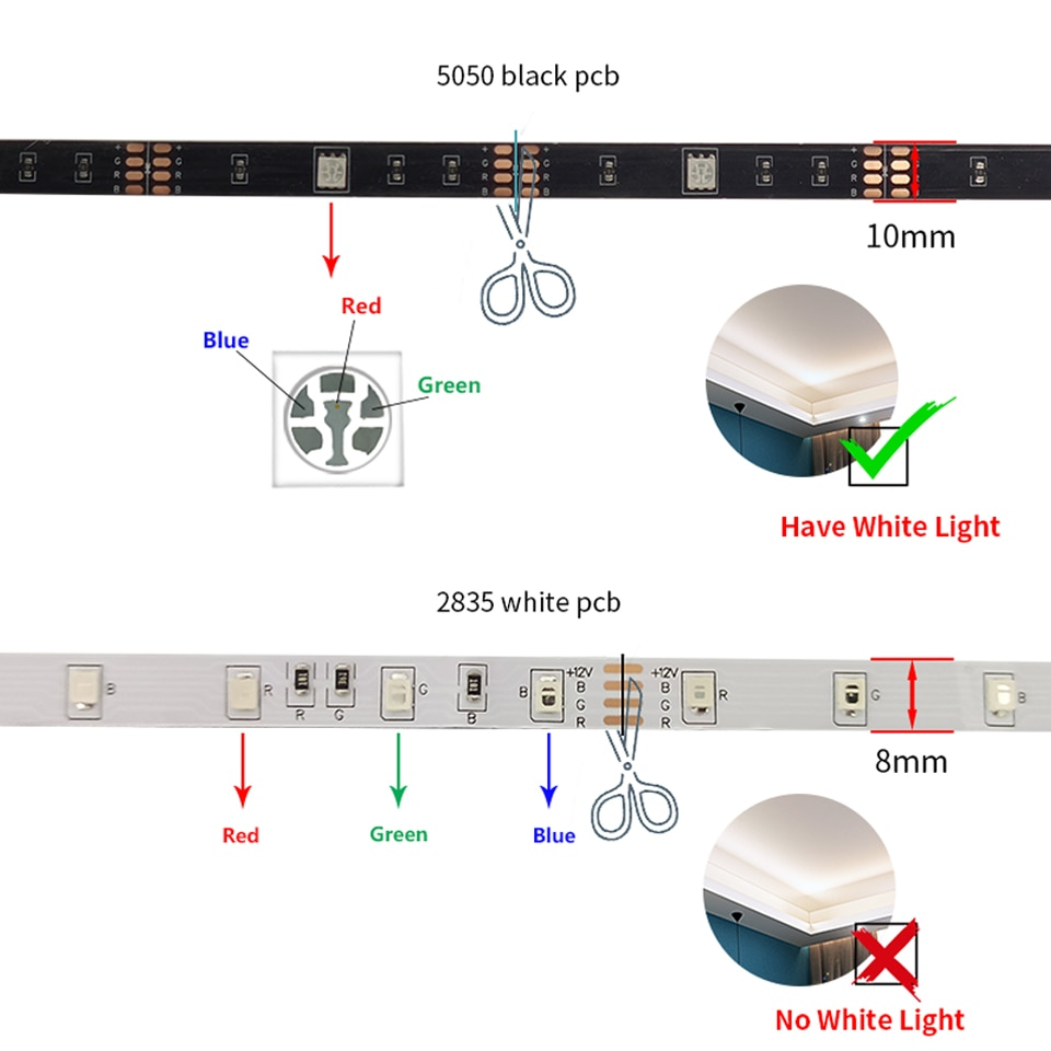 Hd6c62ef63b5b49c0bed7e332b6ecc87bd - LED Strip Lights 5050 2385 Flexible RGB Battery Decoration Lighting Remote Controller Ribbon Lamp For TV Mirror Cabinet Bedroom