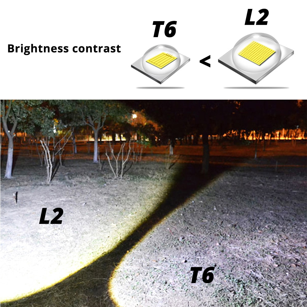Hedb03907ab98428991ee1eff5b12308eb - Shustar Led flashlight Ultra Bright torch L2/V6 Camping light 5 switch Mode waterproof Zoomable Bicycle Light use 18650 battery